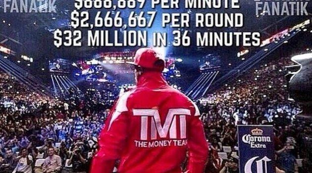Floyd Mayweather : Le sportif le mieux payé de la planète