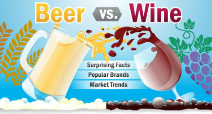 Beer vs. Wine: surprising facts and market trends