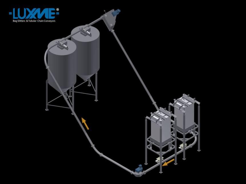 Installation O - Horizontal, inclined tubular drag conveyors with two silos and two bulk sacks
