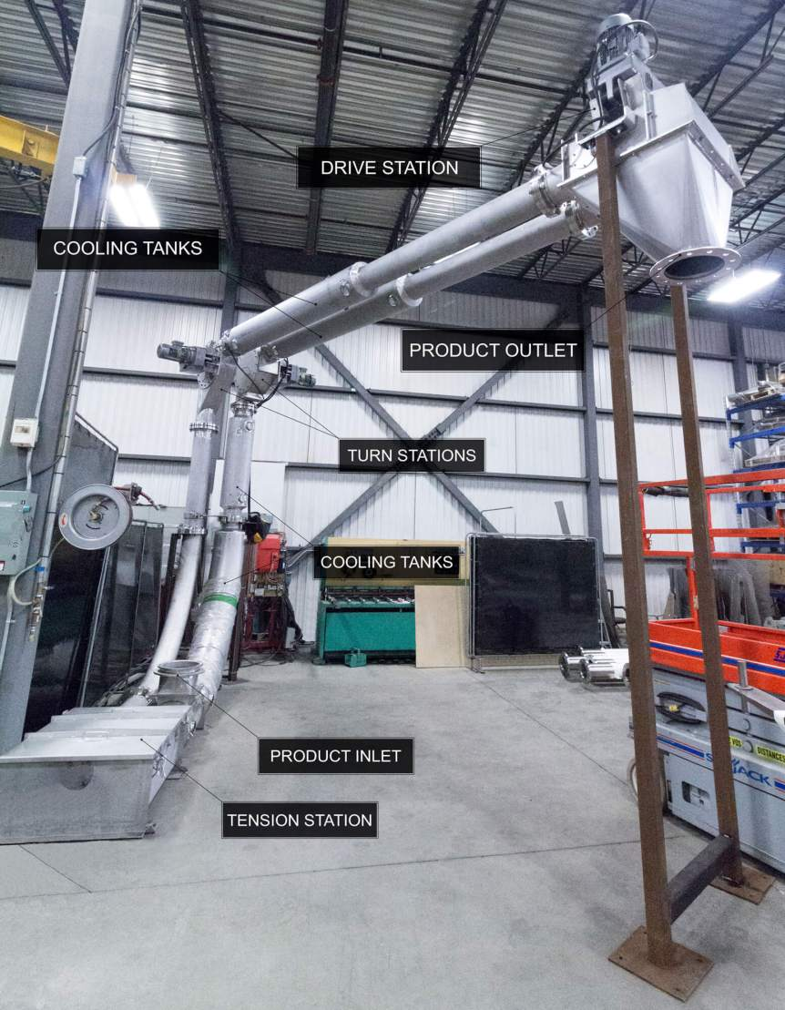 Luxme Cooling Conveyors