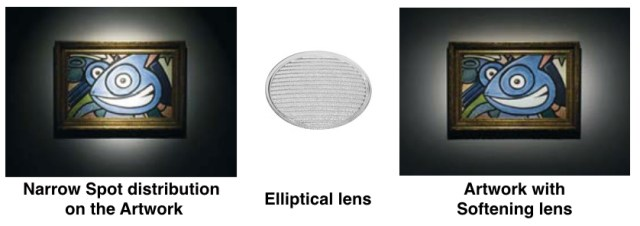Accessories Softening Lens