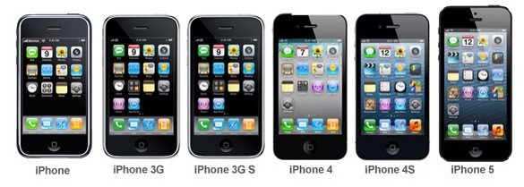 All iPhones since the beginning
