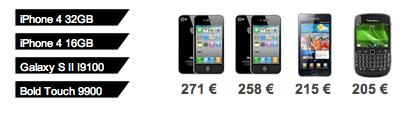 Argus du mobile