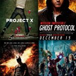 Most-downloaded-films-2012