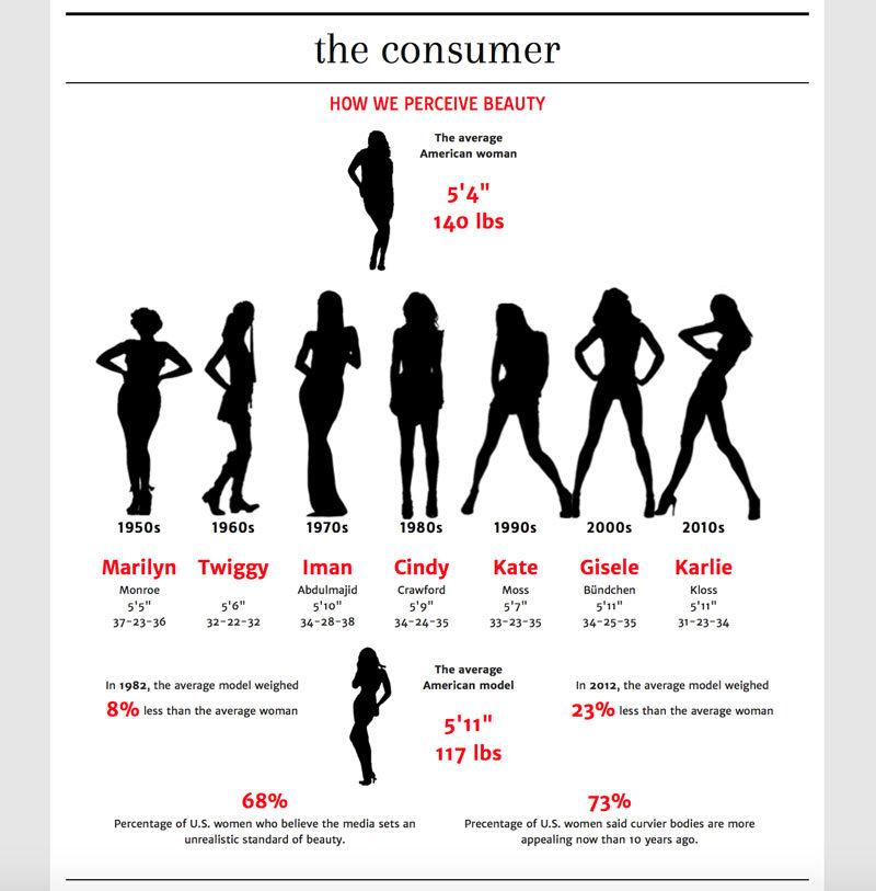 skinny-women-danger