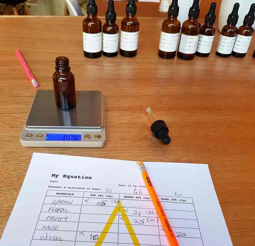 Experimental Perfume Laboratory