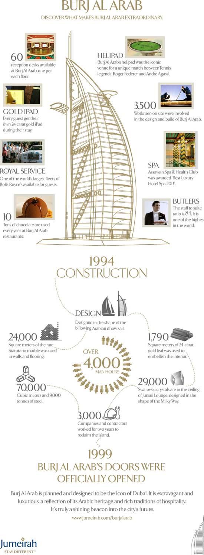burjalarab_infographic