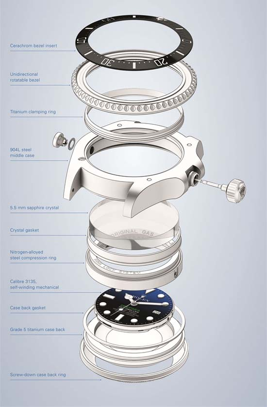 Rolex-Deepsea-D-Blue-Dial-116660-05