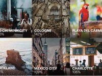 Best Cities for Solo Travel