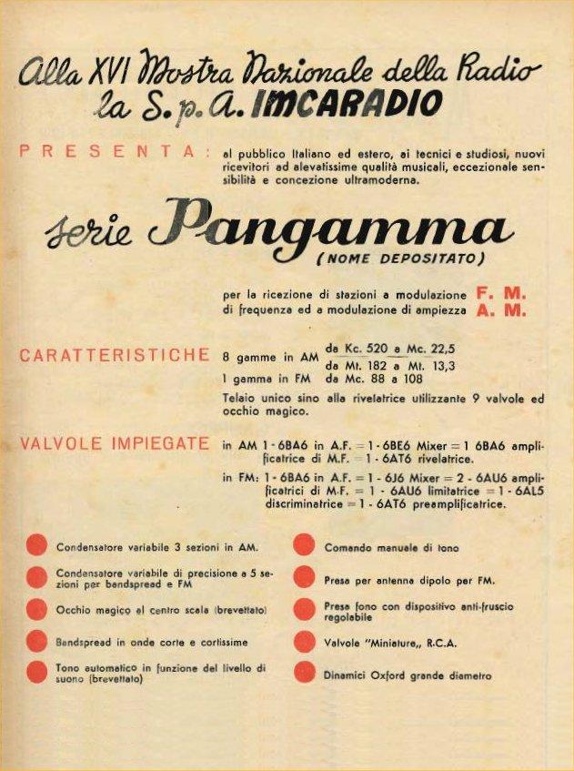 Imcaradio Pangamma IF121