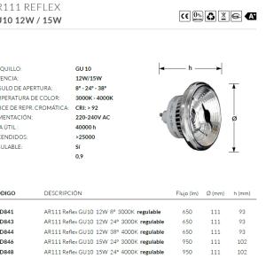 AR111 GU10 MEDIDAS