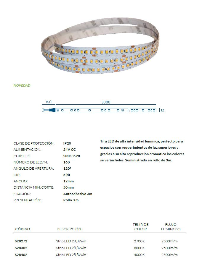 tira-led-28.8w-medidas