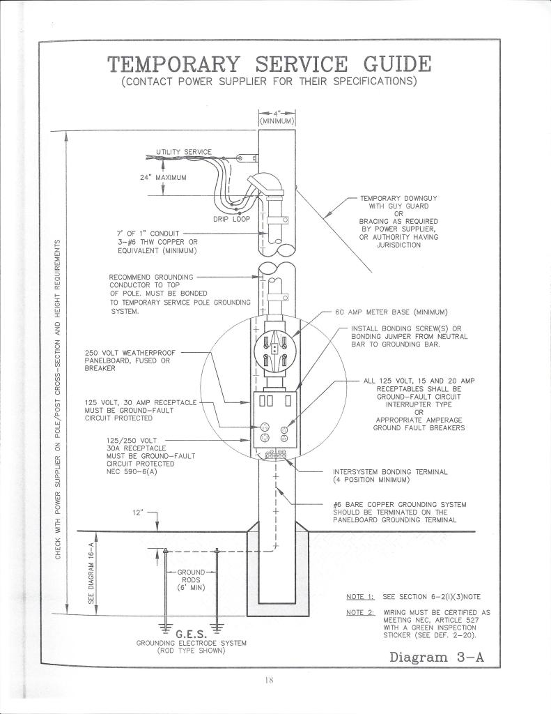 [SCHEMATICS_4FR]  Service Wire Diagrams – Licking Valley Rural Electric Cooperative | 250 Volt Wiring Diagram |  | Licking Valley RECC