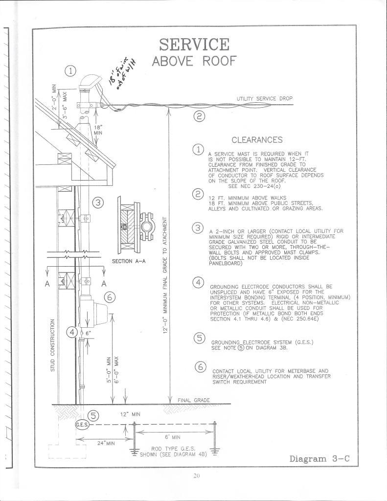 on kentucky utilities service entrance wiring diagram