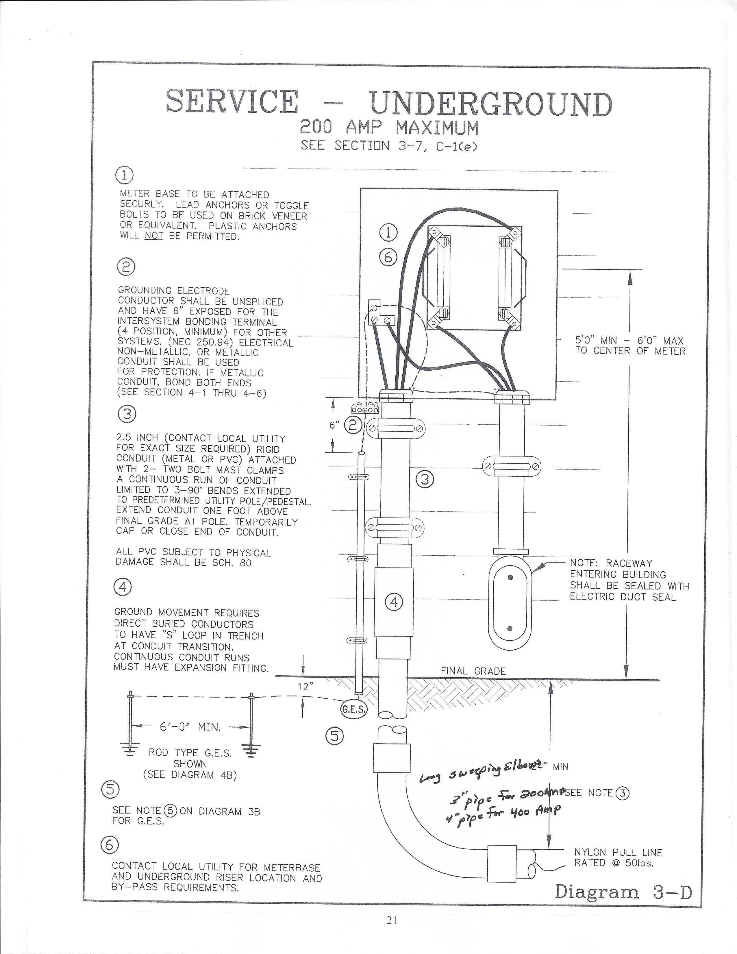 Electrical Service Wiring Diagrams