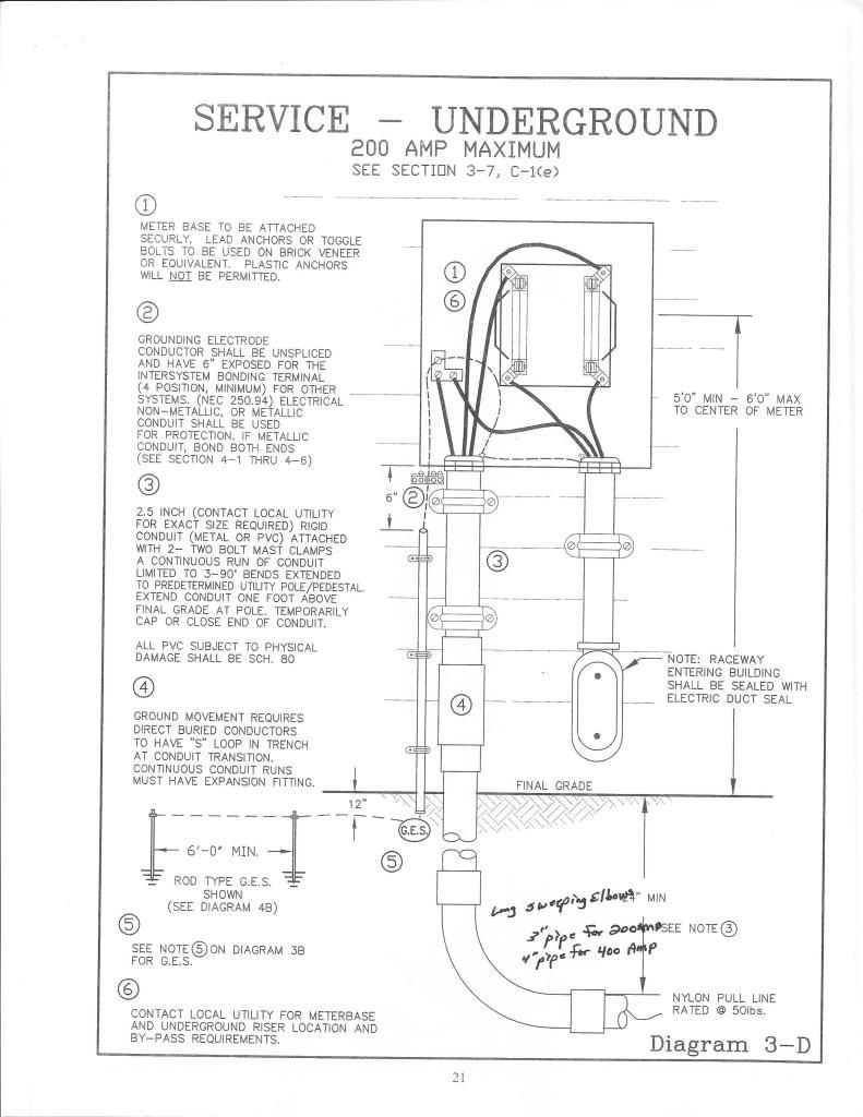 Service Pole Wiring Diagram