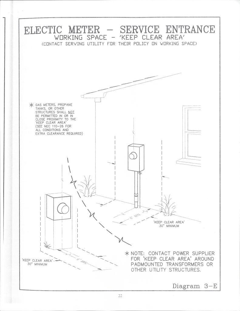 Kentucky Meter Socket Wiring Diagram on