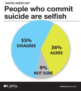 sucide-selfish