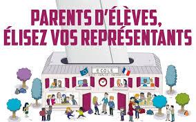 Élections des représentants des parents d'élèves aux conseils École/Établissement 2020-2021