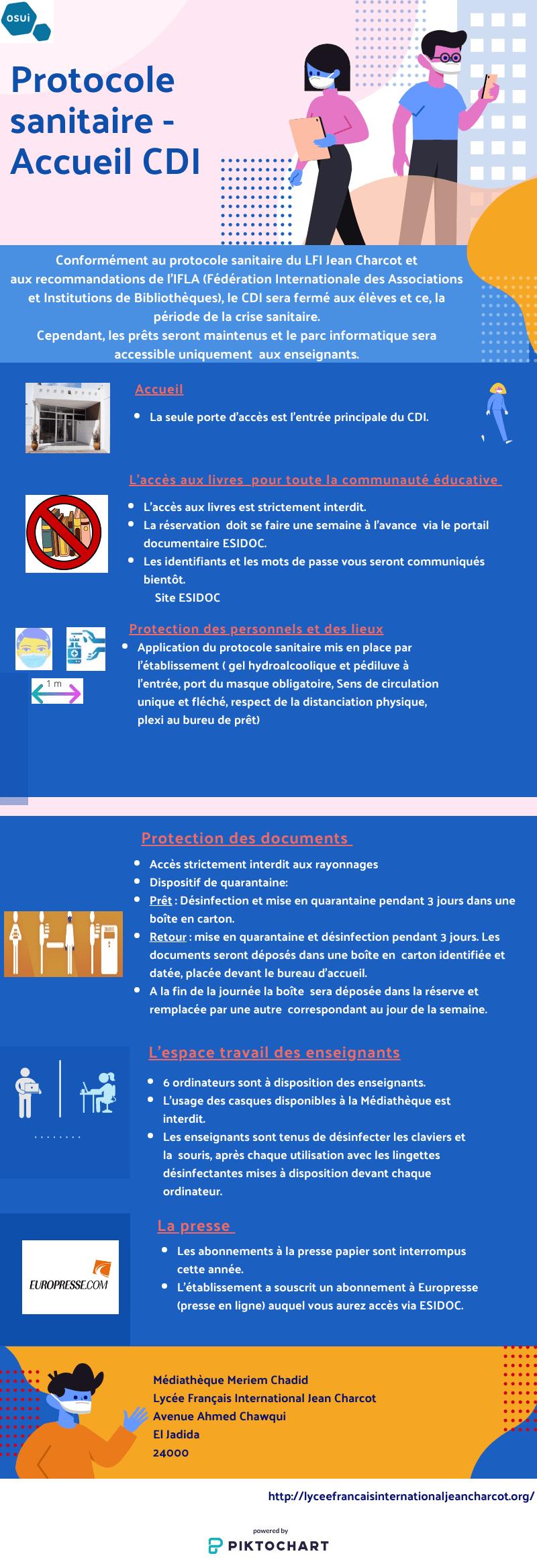 Protocole sanitaire de la médiathèque du LFI Jean Charcot