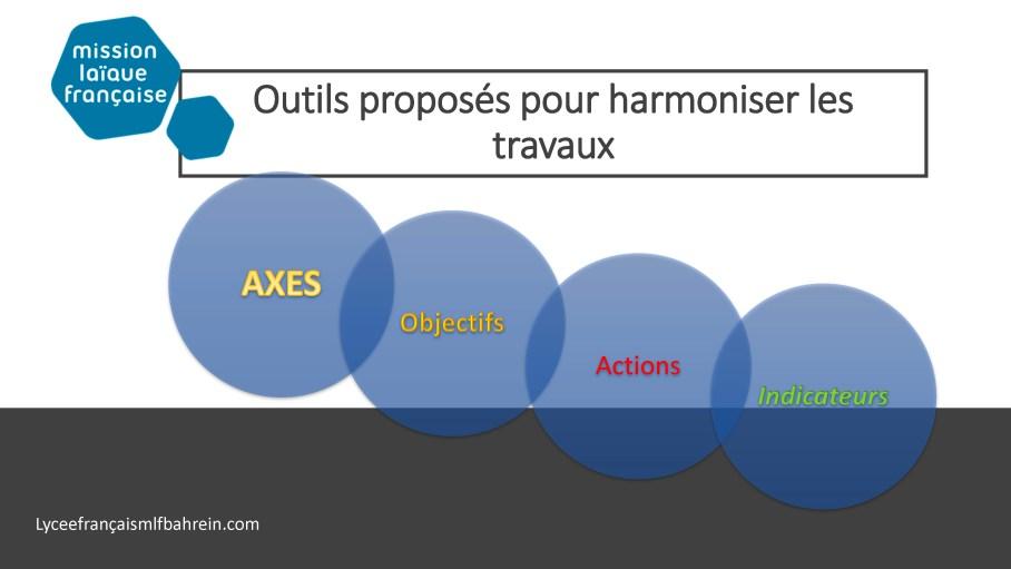 projet établissement LFB 2019-2024 francais pdf_Page_2