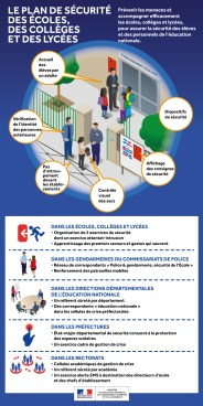infographie_plansecurite_624249