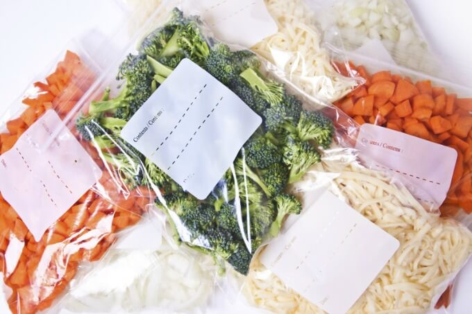 Image result for meal prep methods