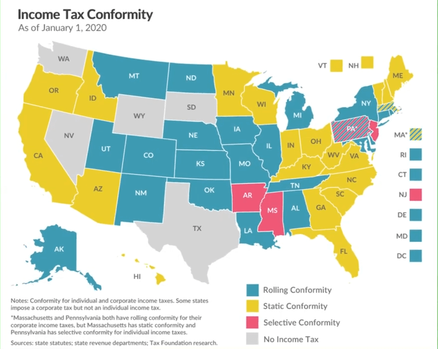 map of income tax conformity based on states