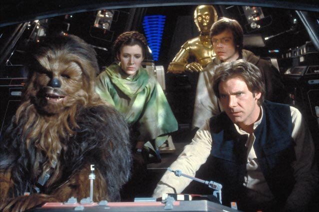 return-of-the-jedi-chewbacca-leia-r2d2-c3p0-luke-han-solo