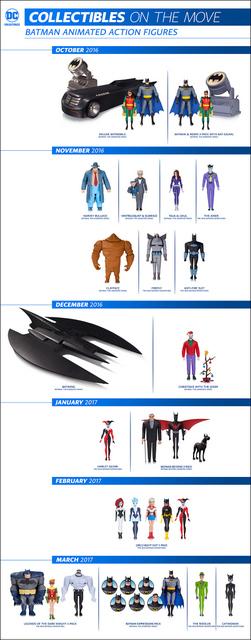 batman-the-animated-series-schedule-delays