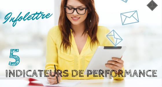 Femme écrivant et tenant de l'autre main une tablette où il est inscrit 5 indicateurs de performance