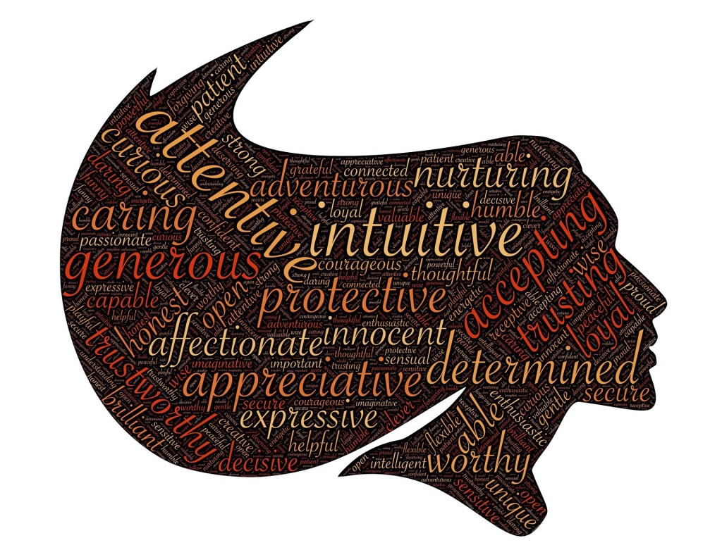 Word cloud in a silhouette of a woman indicating the positive attributes. Empower yourself and blossom.