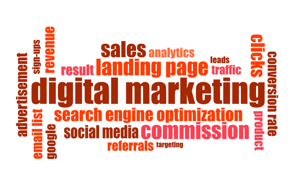 wordie with digital marketing in the center and sales activities surrounding it