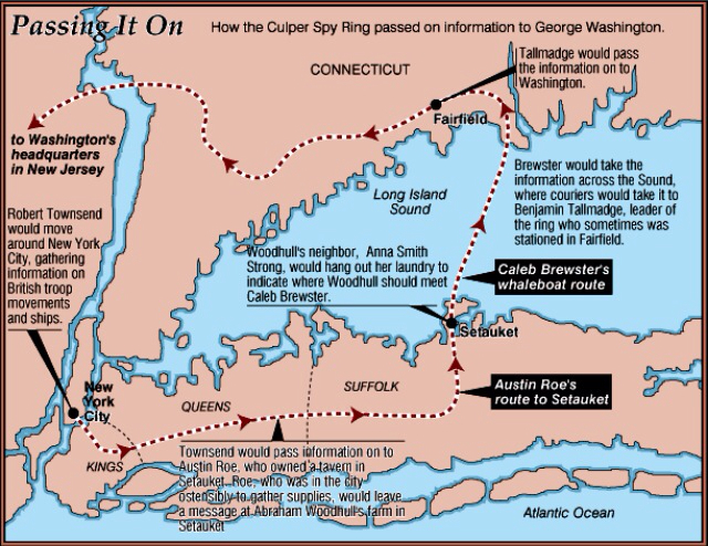 Map of New York City and Long Island with explanations of movements by the Culper Spy Ring.