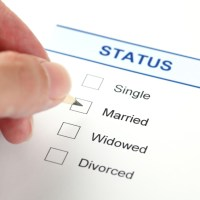 I don't want to be divorced anymore; I want to be single