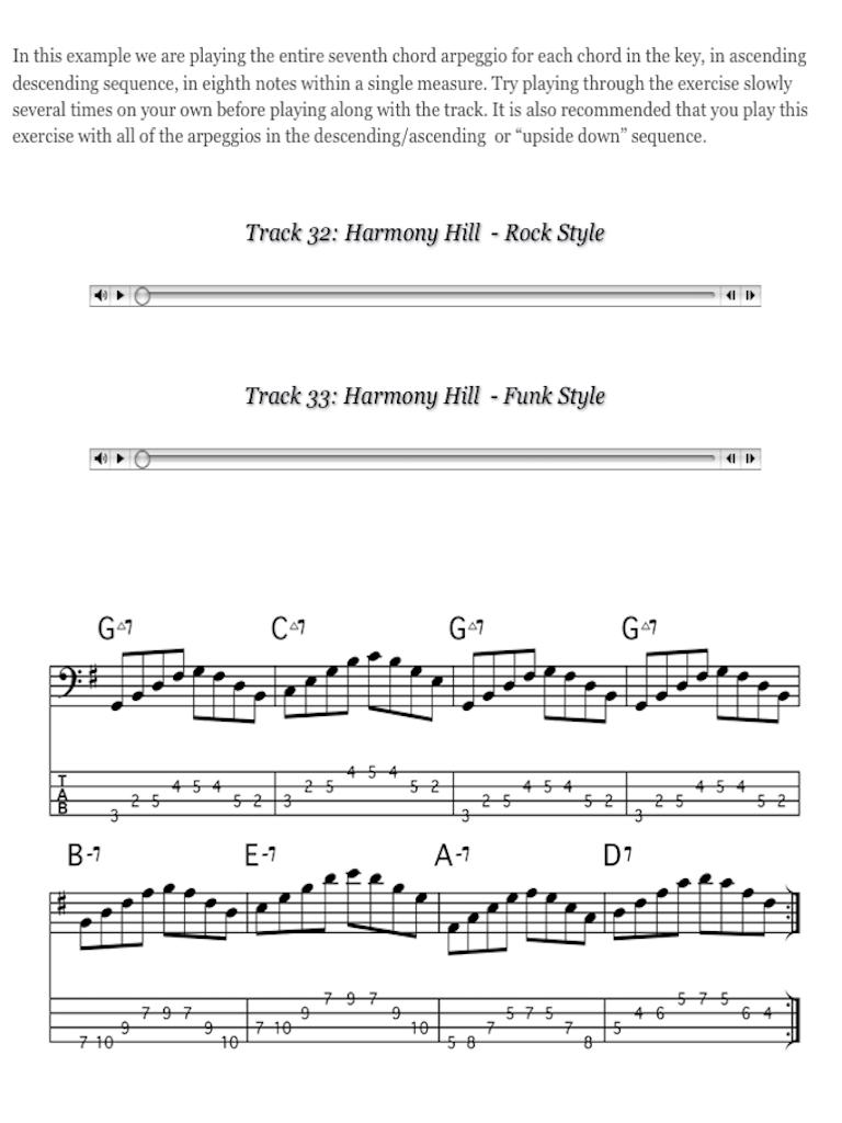 Mastering Bass Guitar Technique Audio Pdf Lynne Davis Music