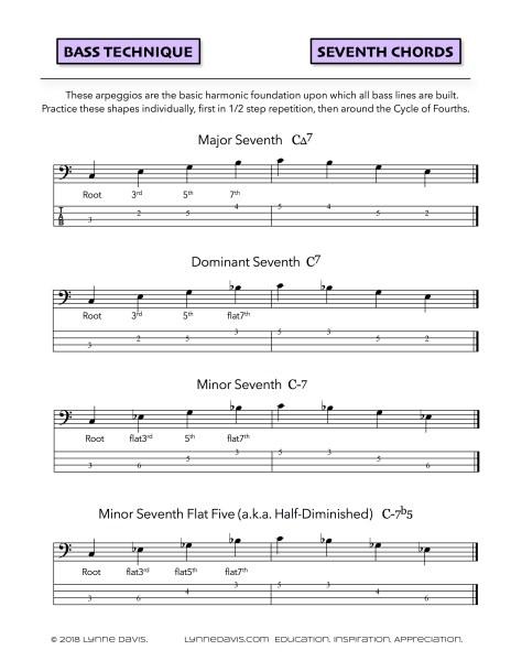 Seventh Chord Arpeggios