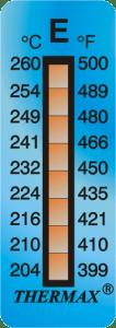 cintas de temperatura Thermax