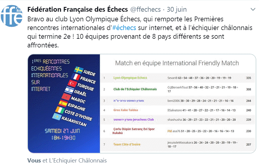 Twitte FFE match international