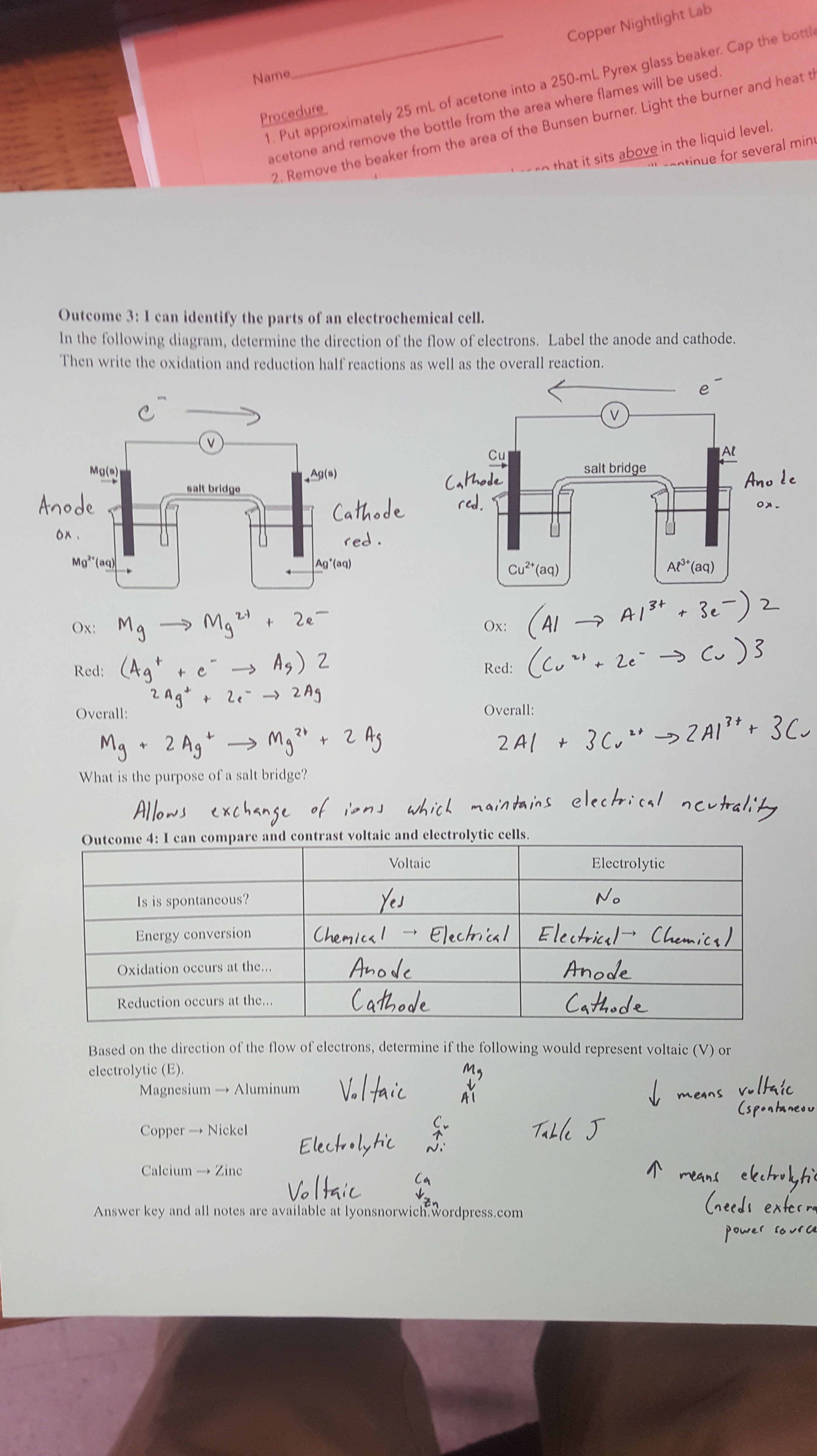 Unit 9 Notes Mr Lyons S Chemistry Class Website