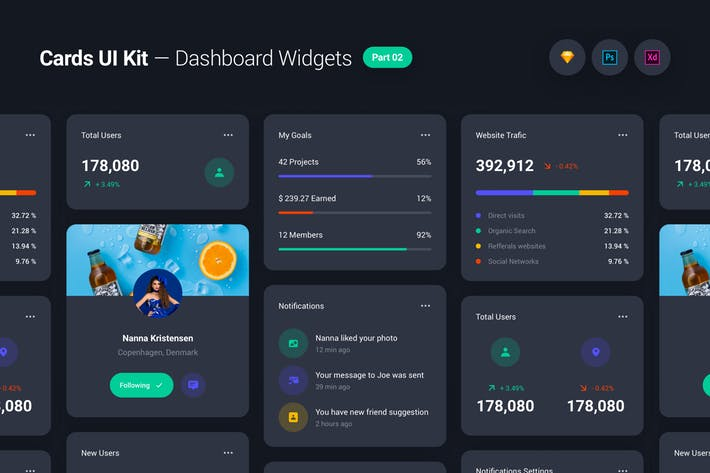 New New Cards UI Kit - Dashboard Widgets & Components