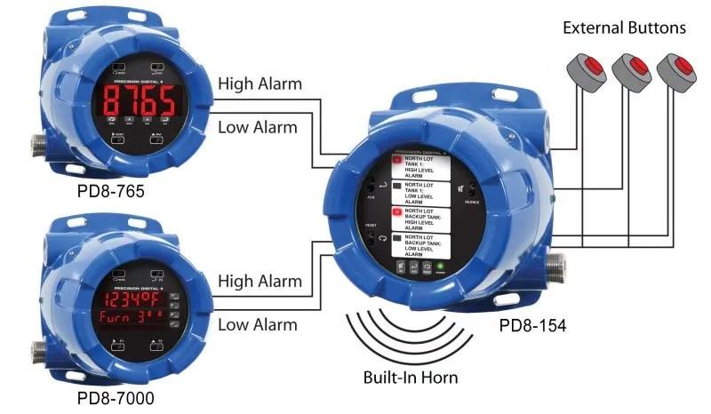 PD8-154 temp monitoring