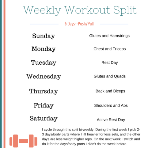 Weekly Workout Split-2