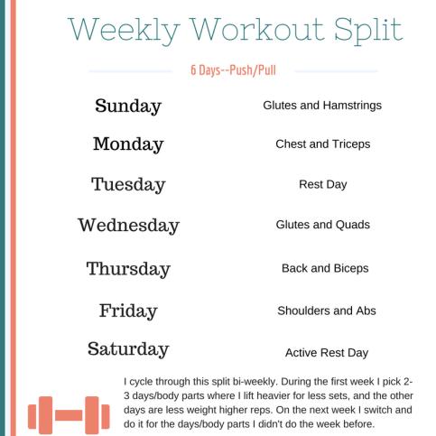 Weekly Workout Split 2