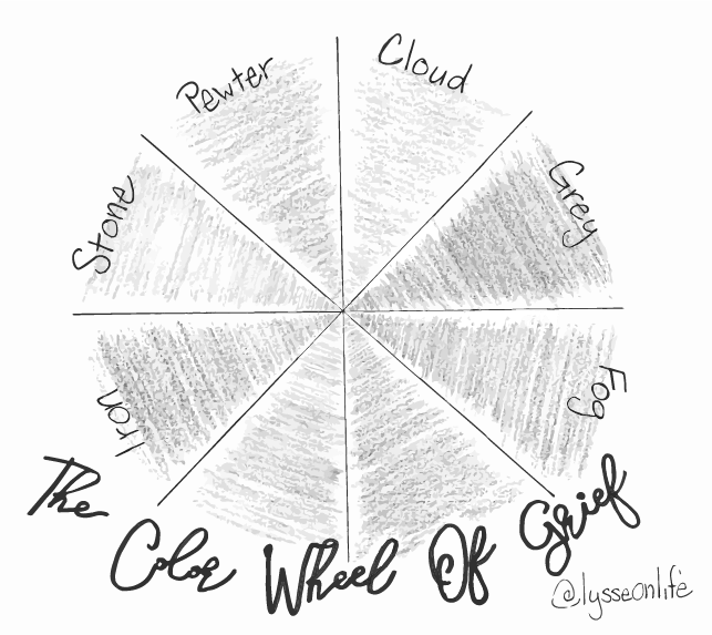 The Color Wheel Of Grief