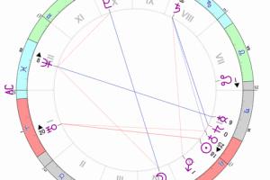 木星が乙女座入り:2015年8月11日