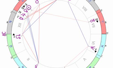 火星が獅子座入り:2015年8月9日