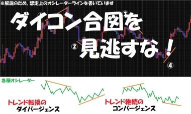 FX-ダイコン合図