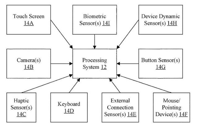 Image from Apple's new patent shows various sensors involved with the technology - Apple is working on a way to extend the battery life on an iPhone