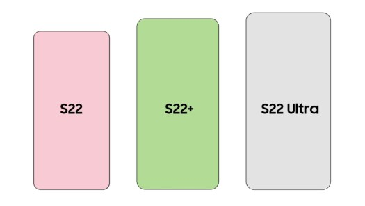 """Ice Universe's S22 series size comparison, sans the blockier Ultra design - The Galaxy S22 Ultra may land the Note's S Pen silo and 6.9"""" display"""